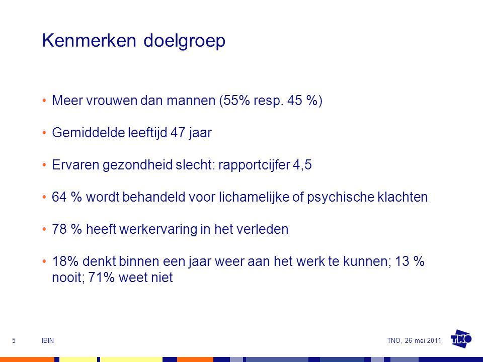 TNO, 26 mei 2011IBIN5 Kenmerken doelgroep Meer vrouwen dan mannen (55% resp. 45 %) Gemiddelde leeftijd 47 jaar Ervaren gezondheid slecht: rapportcijfe