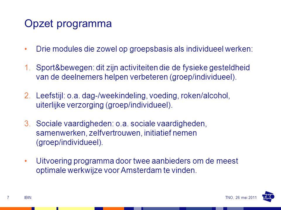 TNO, 26 mei 2011IBIN7 Opzet programma Drie modules die zowel op groepsbasis als individueel werken: 1.Sport&bewegen: dit zijn activiteiten die de fysieke gesteldheid van de deelnemers helpen verbeteren (groep/individueel).
