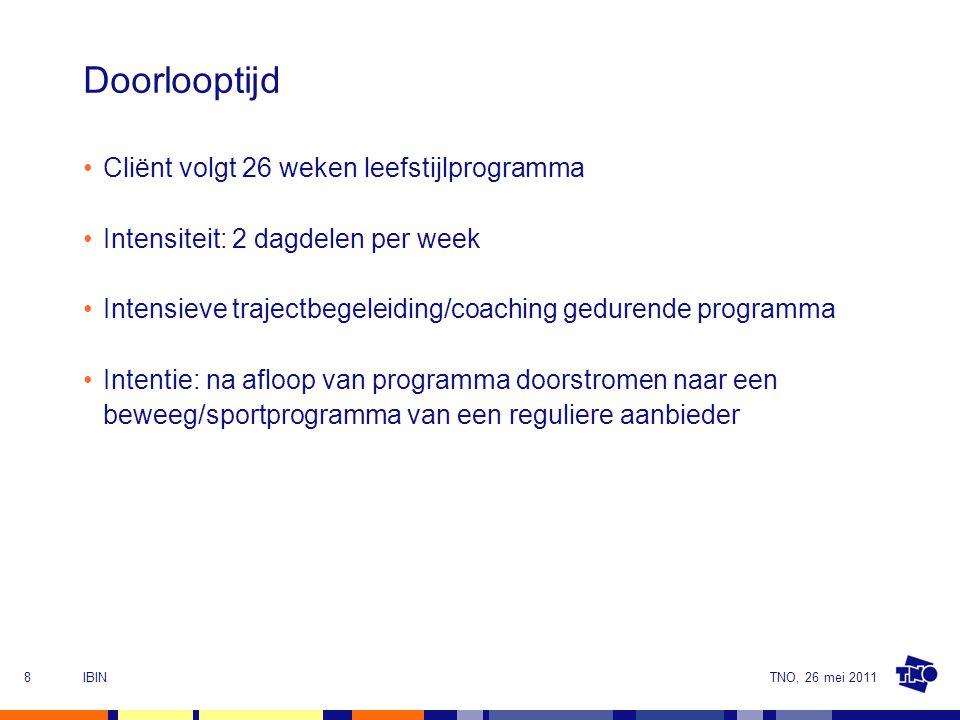 TNO, 26 mei 2011IBIN8 Doorlooptijd Cliënt volgt 26 weken leefstijlprogramma Intensiteit: 2 dagdelen per week Intensieve trajectbegeleiding/coaching ge