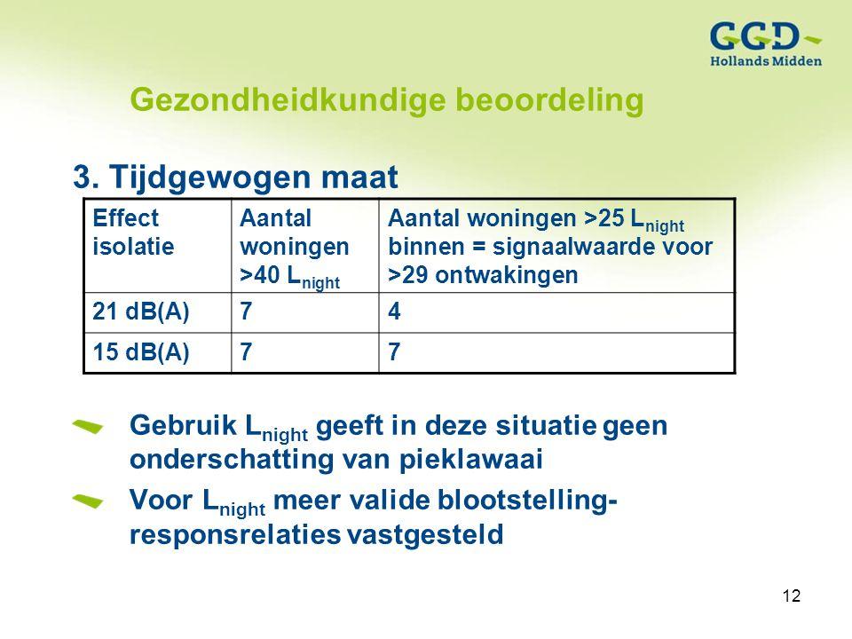 12Titel van de presentatie19-01-2007 12 Gezondheidkundige beoordeling 3.