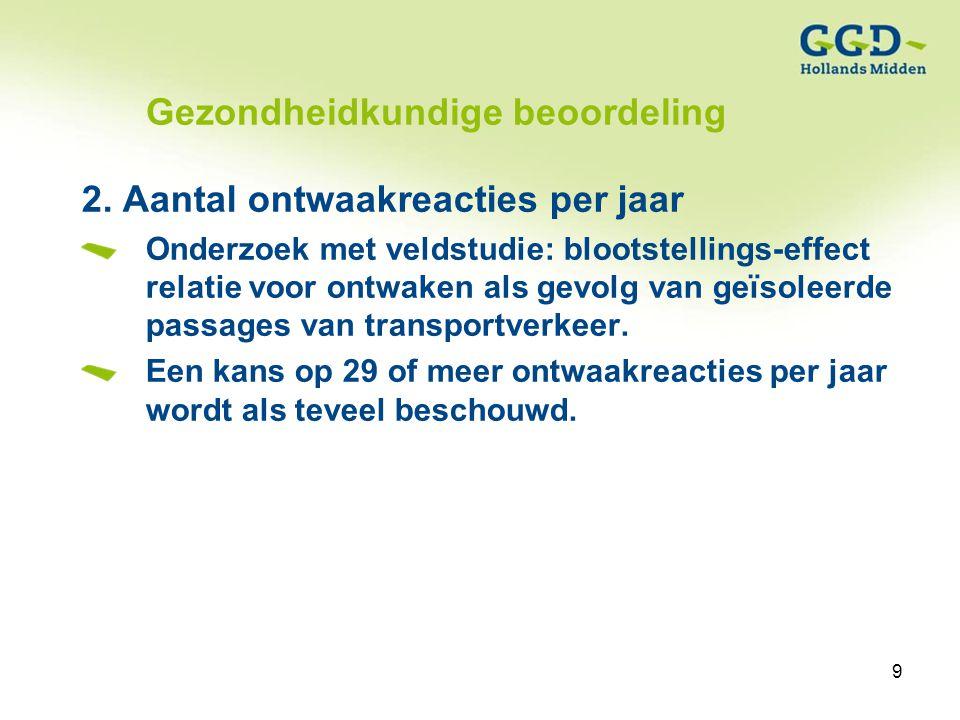 9Titel van de presentatie19-01-2007 9 Gezondheidkundige beoordeling 2.