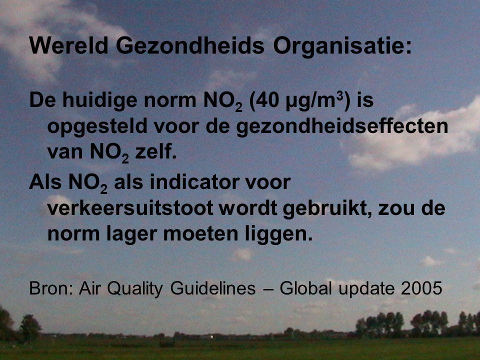 Wereld Gezondheids Organisatie: De huidige norm NO 2 (40 µg/m 3 ) is opgesteld voor de gezondheidseffecten van NO 2 zelf. Als NO 2 als indicator voor