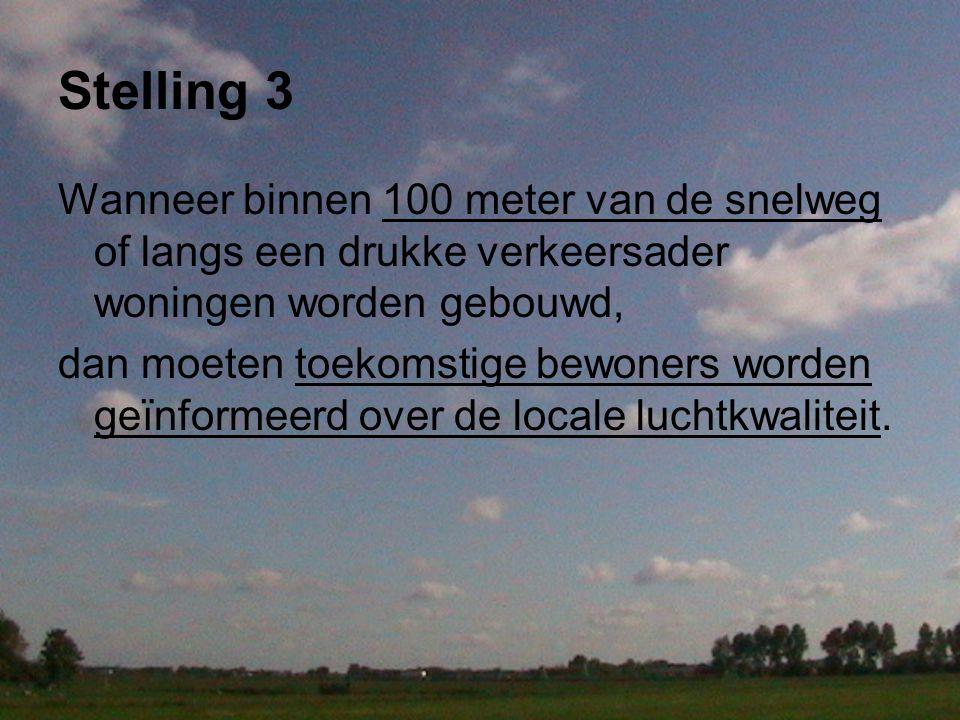 Stelling 3 Wanneer binnen 100 meter van de snelweg of langs een drukke verkeersader woningen worden gebouwd, dan moeten toekomstige bewoners worden ge