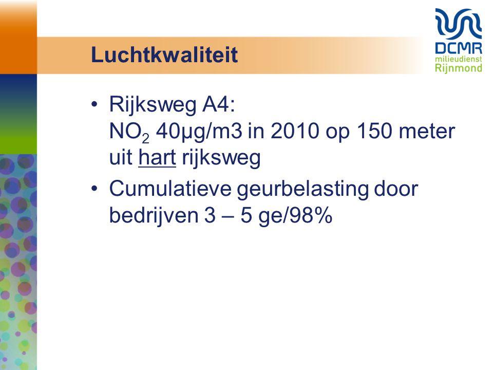 Luchtkwaliteit Rijksweg A4: NO 2 40µg/m3 in 2010 op 150 meter uit hart rijksweg Cumulatieve geurbelasting door bedrijven 3 – 5 ge/98%