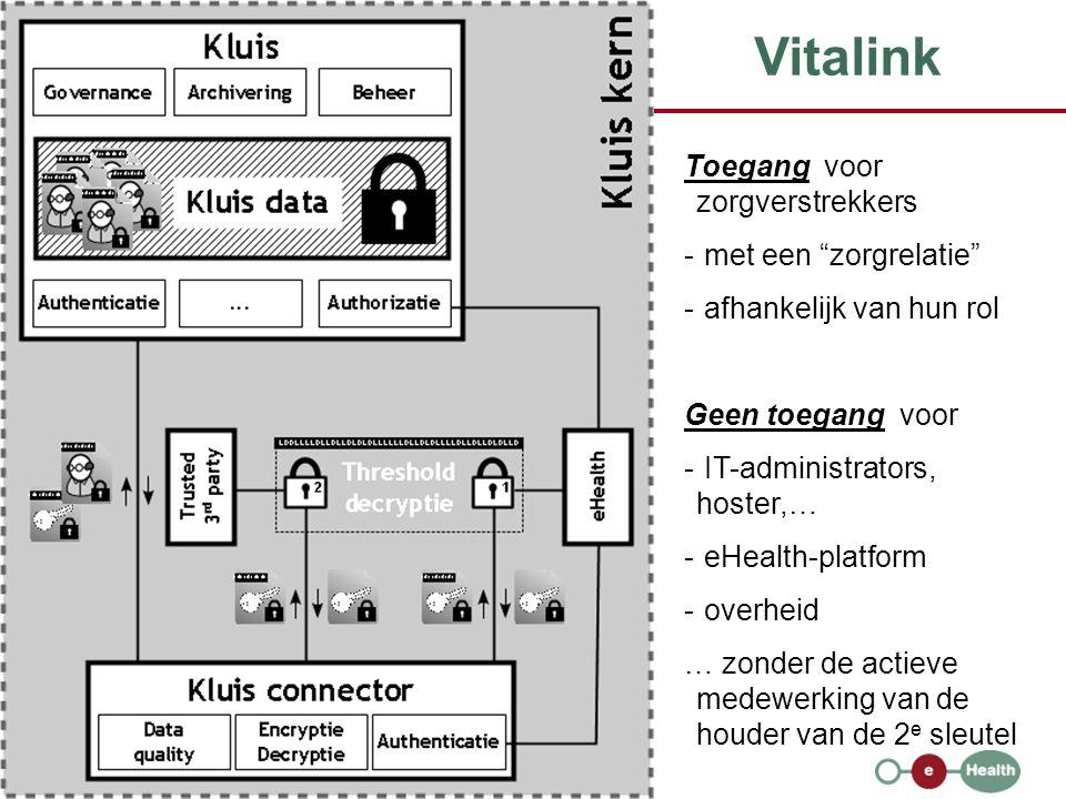 31 18/4/2012 Vitalink Toegang voor zorgverstrekkers - met een zorgrelatie - afhankelijk van hun rol Geen toegang voor - IT-administrators, hoster,… - eHealth-platform - overheid … zonder de actieve medewerking van de houder van de 2 e sleutel