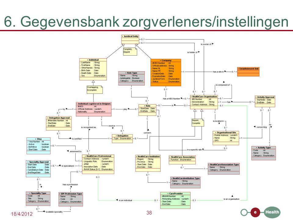 38 18/4/2012 6. Gegevensbank zorgverleners/instellingen
