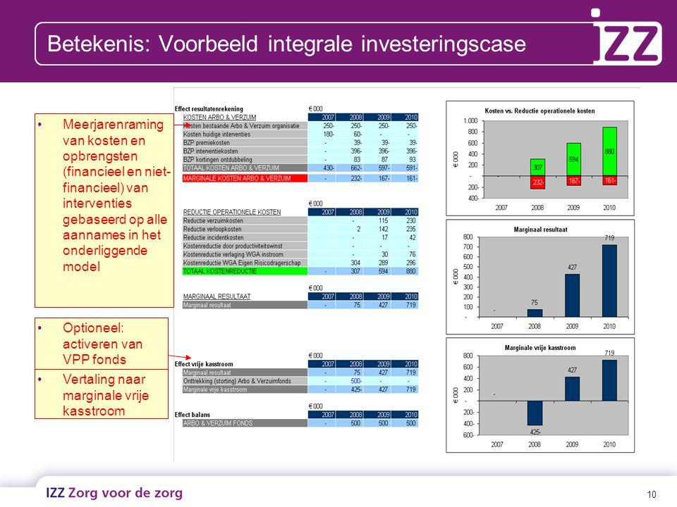 10 Betekenis: Voorbeeld integrale investeringscase Meerjarenraming van kosten en opbrengsten (financieel en niet- financieel) van interventies gebasee