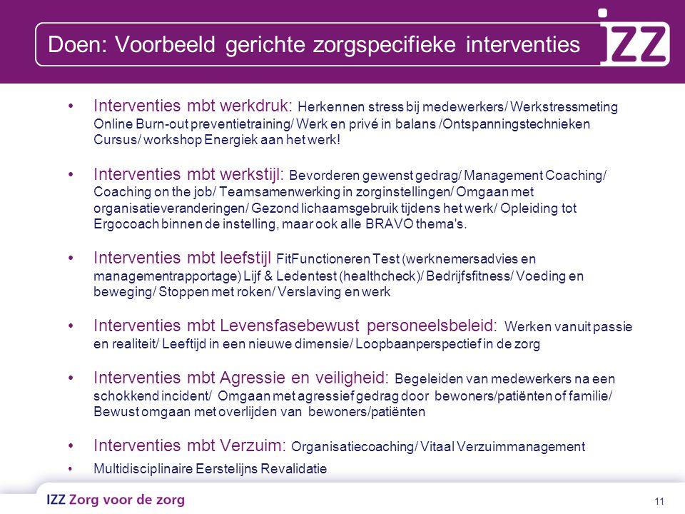11 Doen: Voorbeeld gerichte zorgspecifieke interventies Interventies mbt werkdruk: Herkennen stress bij medewerkers/ Werkstressmeting Online Burn-out