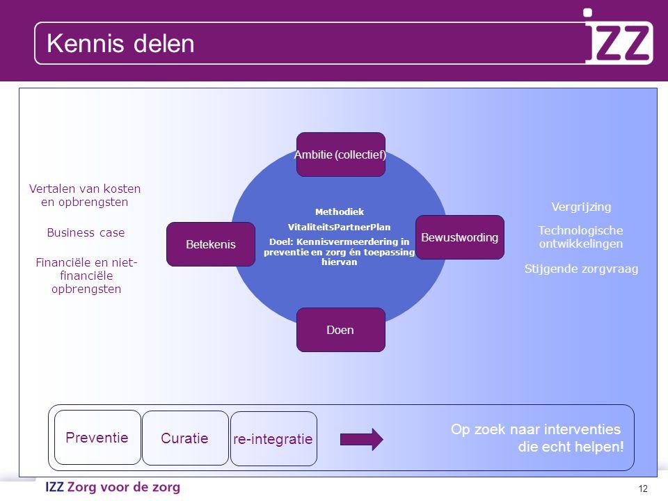 12 Kennis delen Methodiek VitaliteitsPartnerPlan Doel: Kennisvermeerdering in preventie en zorg én toepassing hiervan Vergrijzing Technologische ontwi