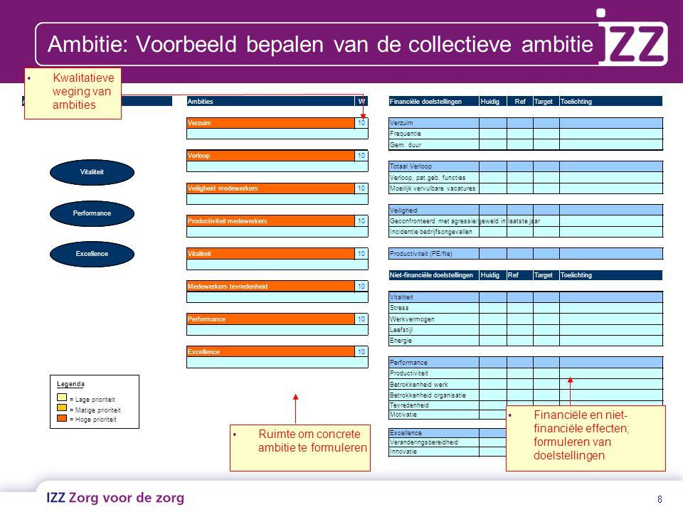 8 Ambities - dimensiesAmbitiesWFinanciële doelstellingenHuidigRefTargetToelichting Verzuim10Verzuim Frequentie Gem. duur Verloop10 Totaal Verloop Verl