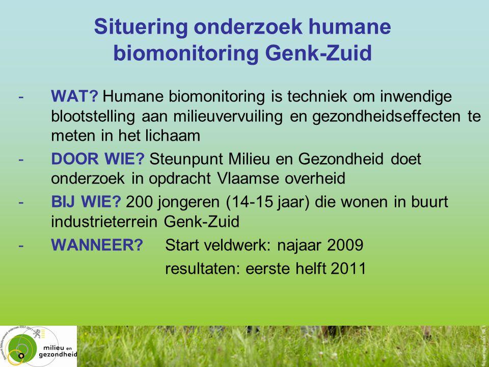 Situering onderzoek humane biomonitoring Genk-Zuid www.milieu-en-gezondheid.be -WAT.