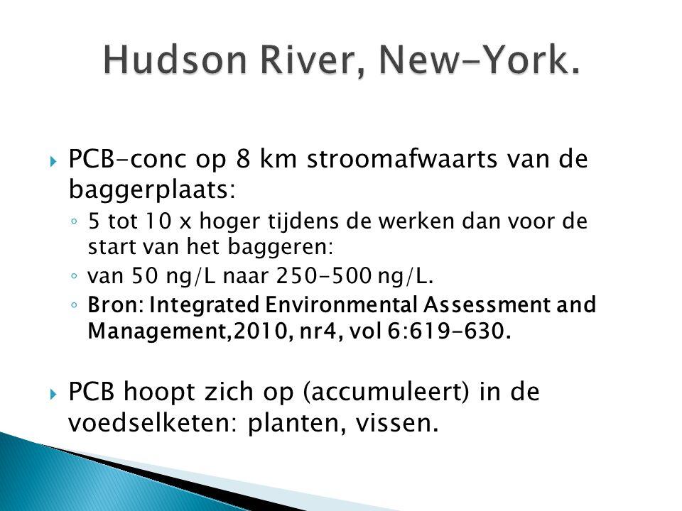  PCB-conc op 8 km stroomafwaarts van de baggerplaats: ◦ 5 tot 10 x hoger tijdens de werken dan voor de start van het baggeren: ◦ van 50 ng/L naar 250-500 ng/L.