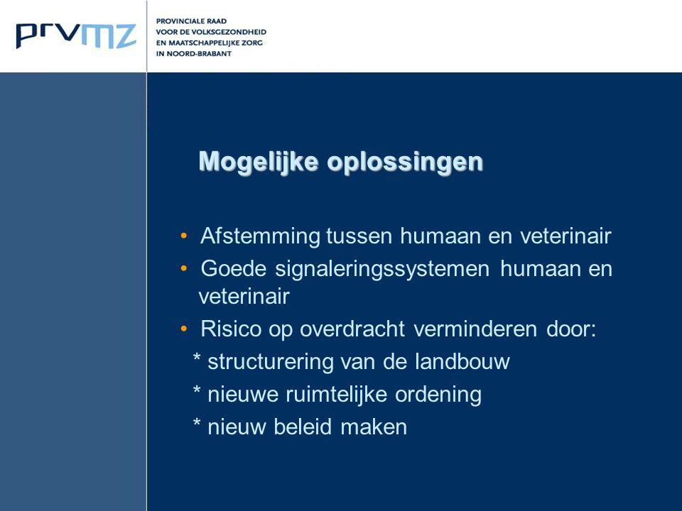 Mogelijke oplossingen Afstemming tussen humaan en veterinair Goede signaleringssystemen humaan en veterinair Risico op overdracht verminderen door: *