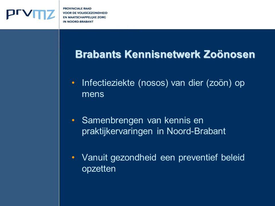 Brabants Kennisnetwerk Zoönosen Infectieziekte (nosos) van dier (zoön) op mens Samenbrengen van kennis en praktijkervaringen in Noord-Brabant Vanuit g