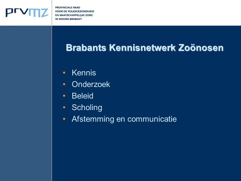 Brabants Kennisnetwerk Zoönosen Kennis Onderzoek Beleid Scholing Afstemming en communicatie