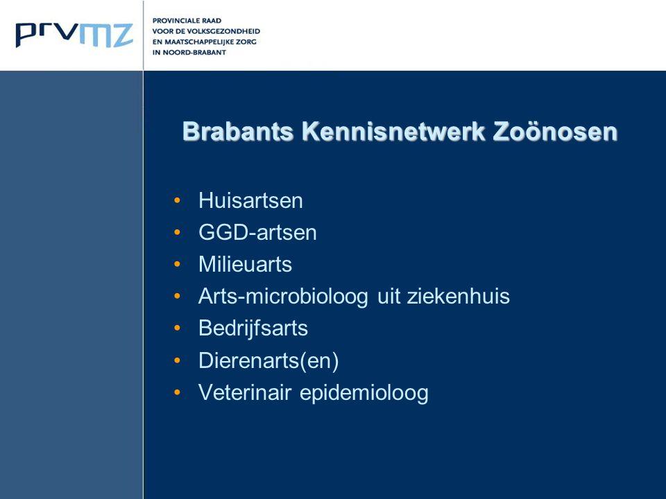 Brabants Kennisnetwerk Zoönosen Huisartsen GGD-artsen Milieuarts Arts-microbioloog uit ziekenhuis Bedrijfsarts Dierenarts(en) Veterinair epidemioloog