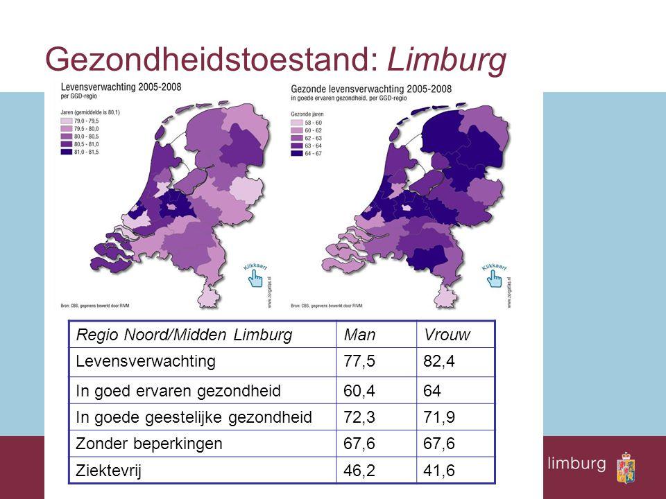Gezondheidstoestand: Limburg Regio Noord/Midden LimburgManVrouw Levensverwachting77,582,4 In goed ervaren gezondheid60,464 In goede geestelijke gezondheid72,371,9 Zonder beperkingen67,6 Ziektevrij46,241,6