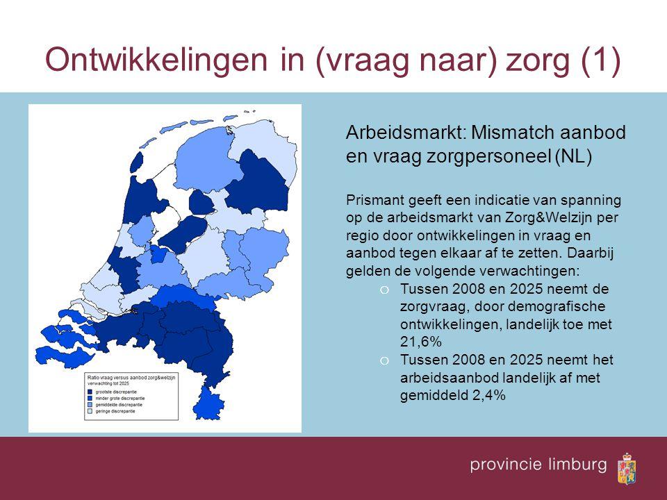 Ontwikkelingen in (vraag naar) zorg (1) Arbeidsmarkt: Mismatch aanbod en vraag zorgpersoneel (NL) Prismant geeft een indicatie van spanning op de arbeidsmarkt van Zorg&Welzijn per regio door ontwikkelingen in vraag en aanbod tegen elkaar af te zetten.