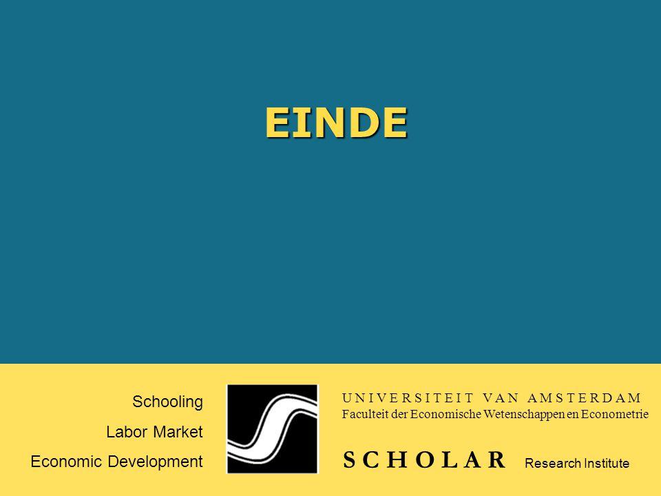 EINDE Schooling Labor Market Economic Development S C H O L A R Research Institute U N I V E R S I T E I T V A N A M S T E R D A M Faculteit der Economische Wetenschappen en Econometrie