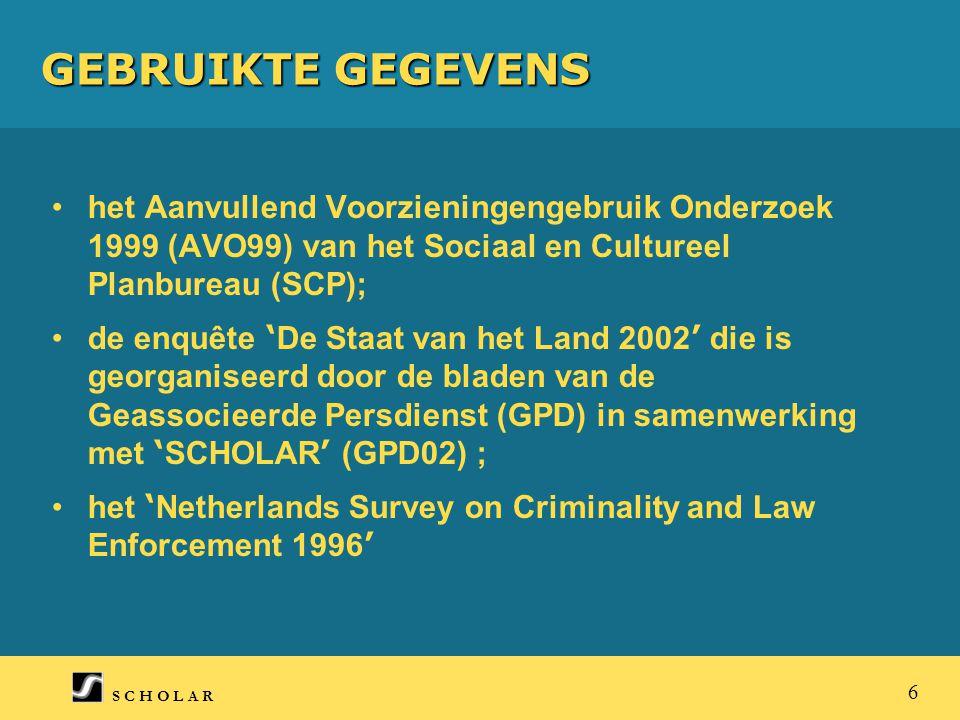 S C H O L A R 6 GEBRUIKTE GEGEVENS het Aanvullend Voorzieningengebruik Onderzoek 1999 (AVO99) van het Sociaal en Cultureel Planbureau (SCP); de enquête ' De Staat van het Land 2002 ' die is georganiseerd door de bladen van de Geassocieerde Persdienst (GPD) in samenwerking met ' SCHOLAR ' (GPD02) ; het ' Netherlands Survey on Criminality and Law Enforcement 1996 '