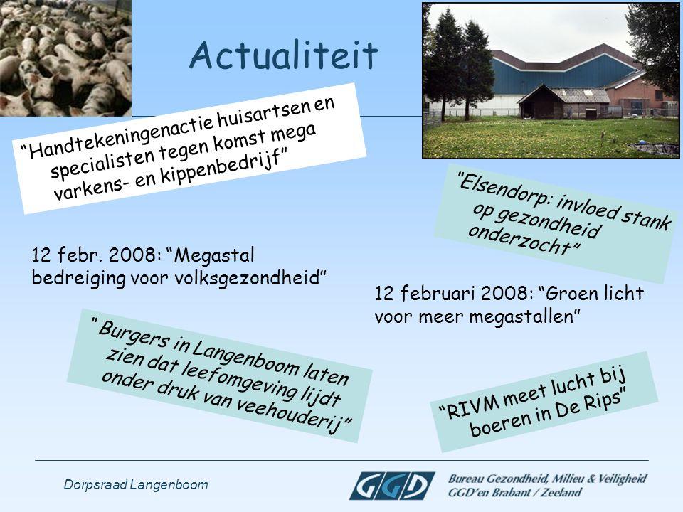 Dorpsraad Langenboom (intensieve) veehouderij Roept veel negatieve emoties bij bevolking op (niet meer homogeen): - aantasting leefomgeving -negatieve acceptatie geurhinder -vermeende toename in gezondheidsklachten in omgeving -negatieve beleving -veranderd bewustzijn naar dierenwelzijn