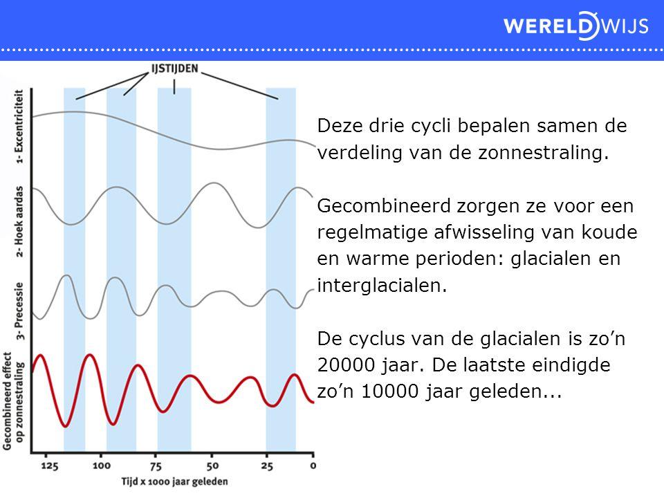 Deze drie cycli bepalen samen de verdeling van de zonnestraling. Gecombineerd zorgen ze voor een regelmatige afwisseling van koude en warme perioden:
