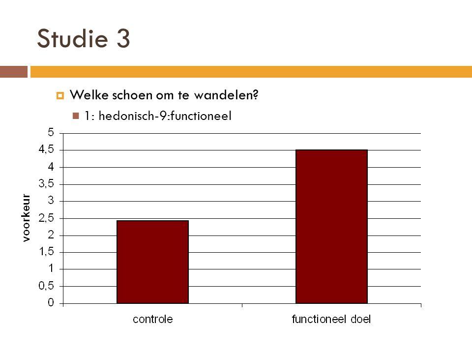 Studie 3  Welke schoen om te wandelen? 1: hedonisch-9:functioneel