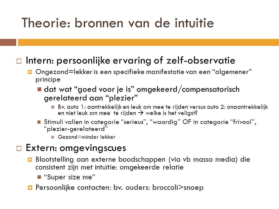 """Theorie: bronnen van de intuitie  Intern: persoonlijke ervaring of zelf-observatie  Ongezond=lekker is een specifieke manifestatie van een """"algemene"""