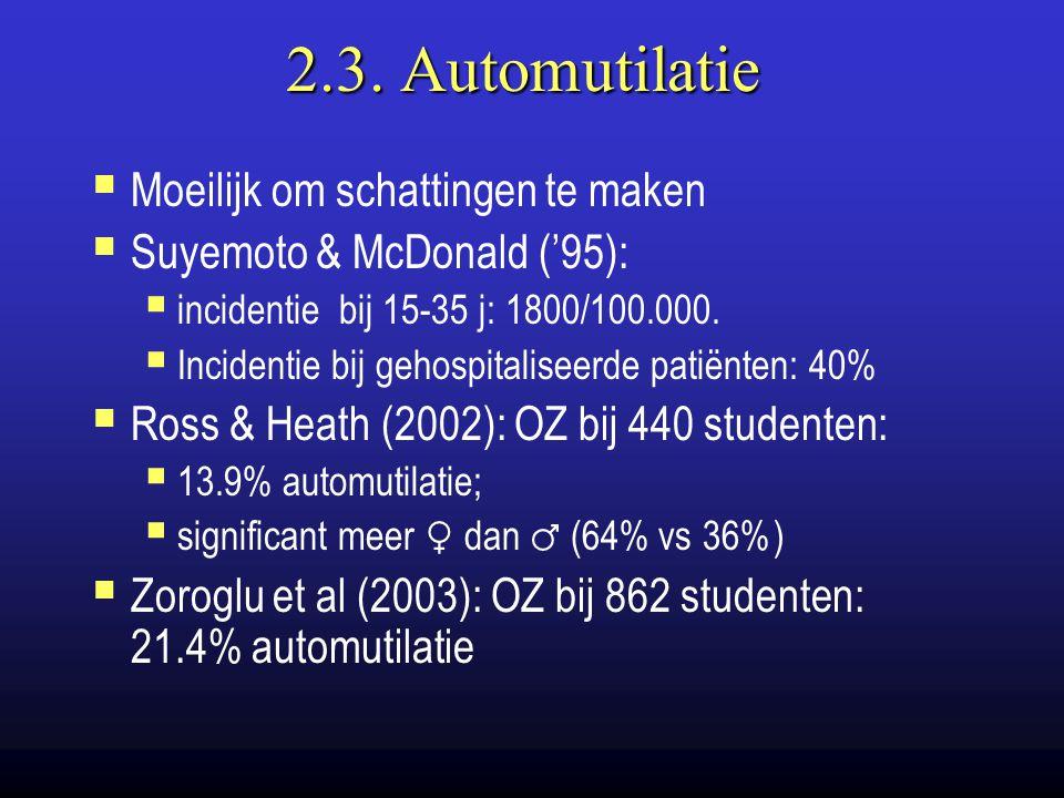 2.3. Automutilatie  Moeilijk om schattingen te maken  Suyemoto & McDonald ('95):  incidentie bij 15-35 j: 1800/100.000.  Incidentie bij gehospital