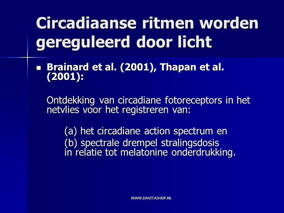 WWW.DAVITASHOP.NL Circadiaanse ritmen worden gereguleerd door licht Brainard et al.
