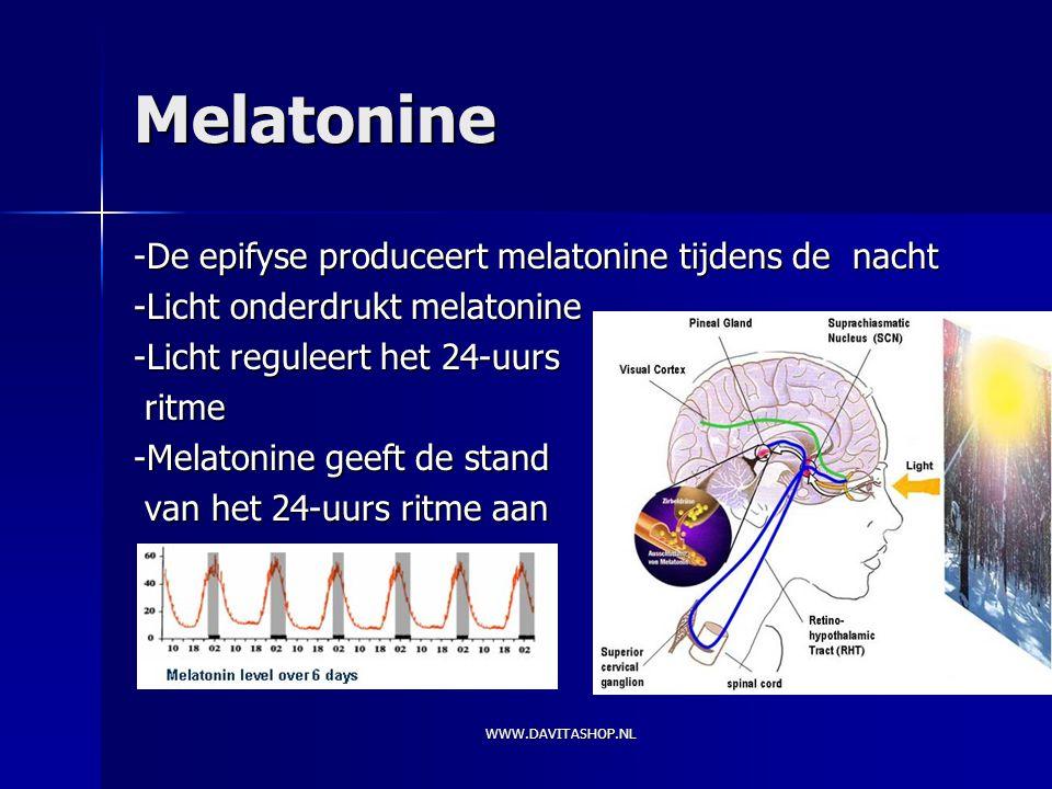 WWW.DAVITASHOP.NL Melatonine -De epifyse produceert melatonine tijdens de nacht -Licht onderdrukt melatonine -Licht reguleert het 24-uurs ritme ritme -Melatonine geeft de stand van het 24-uurs ritme aan van het 24-uurs ritme aan