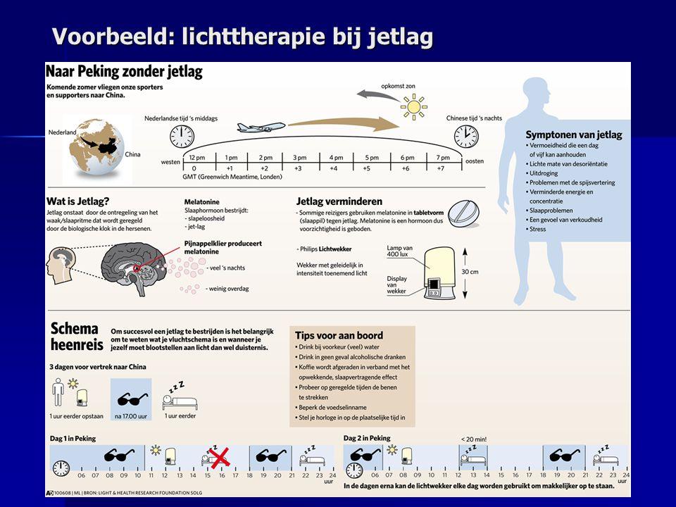 Voorbeeld: lichttherapie bij jetlag WWW.DAVITASHOP.NL