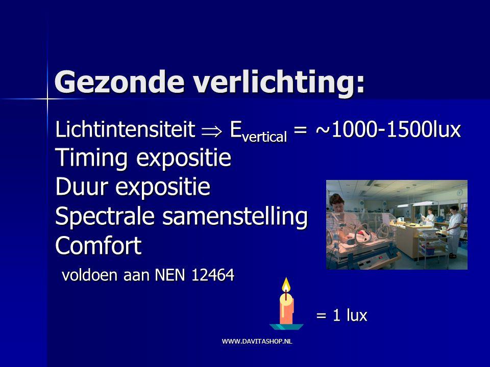 Gezonde verlichting: Lichtintensiteit  E vertical = ~1000-1500lux Timing expositie Duur expositie Spectrale samenstelling Comfort voldoen aan NEN 12464 voldoen aan NEN 12464 = 1 lux = 1 lux