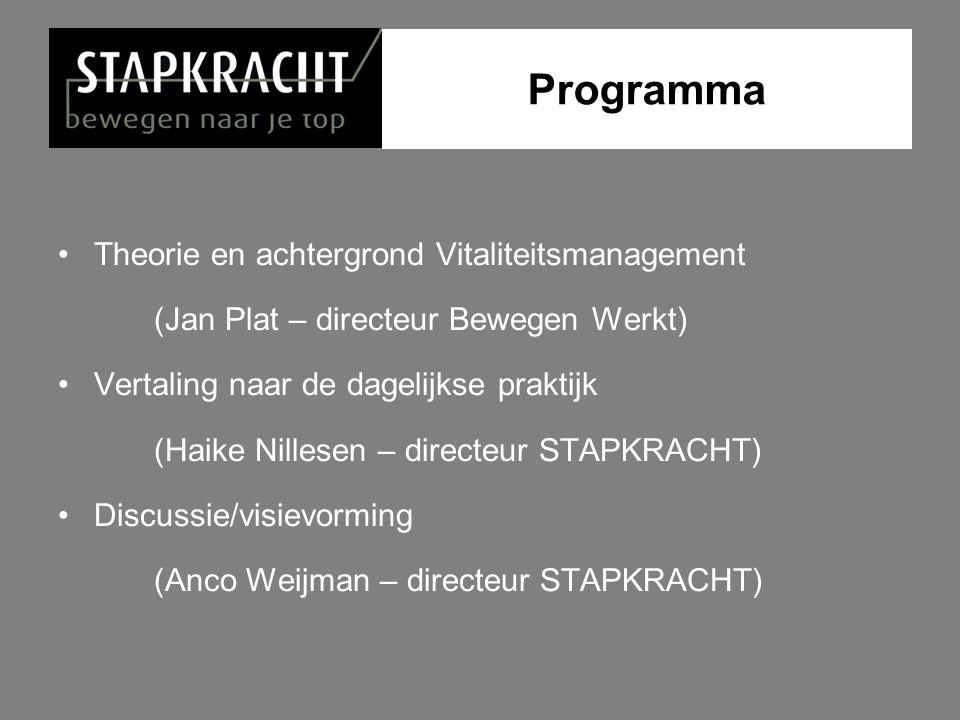 Programma Theorie en achtergrond Vitaliteitsmanagement (Jan Plat – directeur Bewegen Werkt) Vertaling naar de dagelijkse praktijk (Haike Nillesen – di