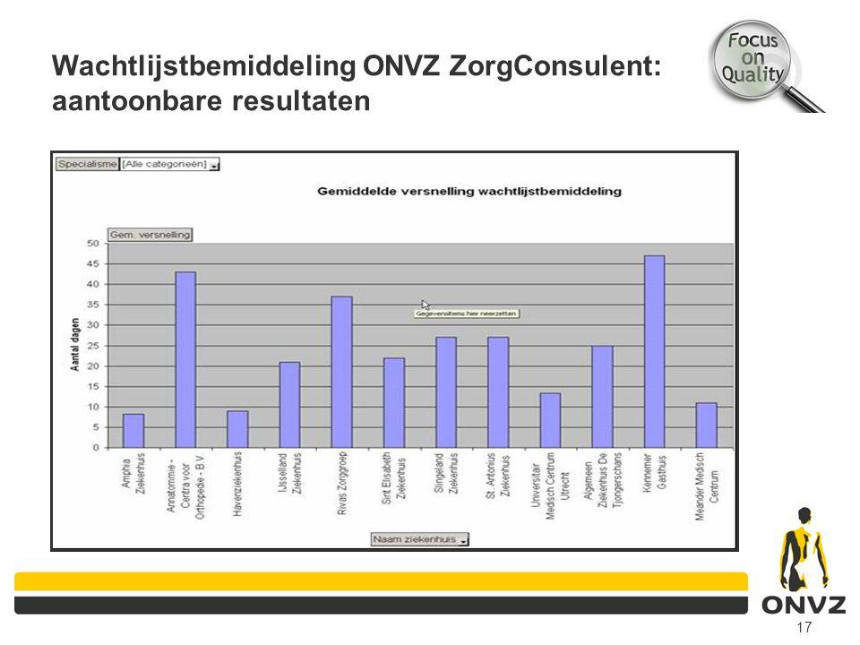 Wachtlijstbemiddeling ONVZ ZorgConsulent: aantoonbare resultaten 17