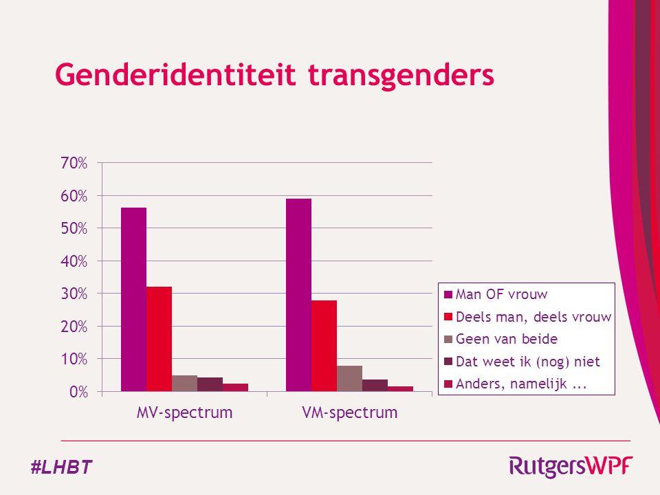Genderidentiteit transgenders #LHBT