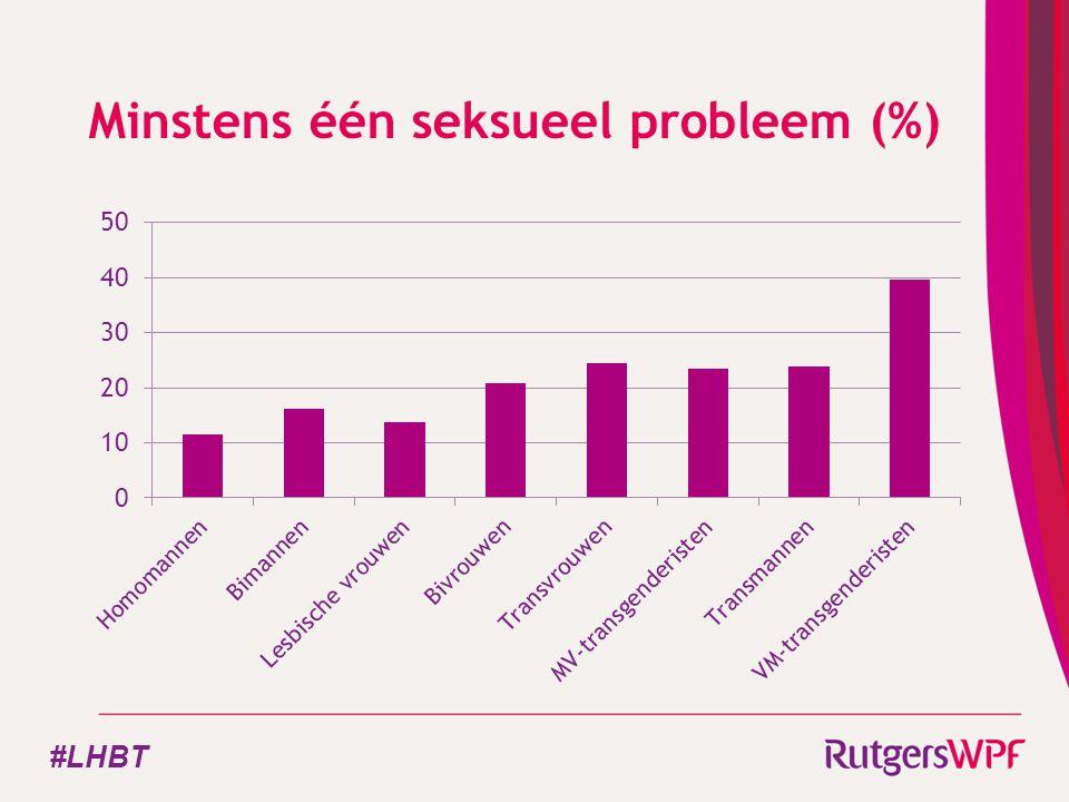 Minstens één seksueel probleem (%) #LHBT