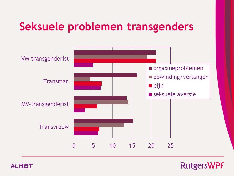 Seksuele problemen transgenders #LHBT