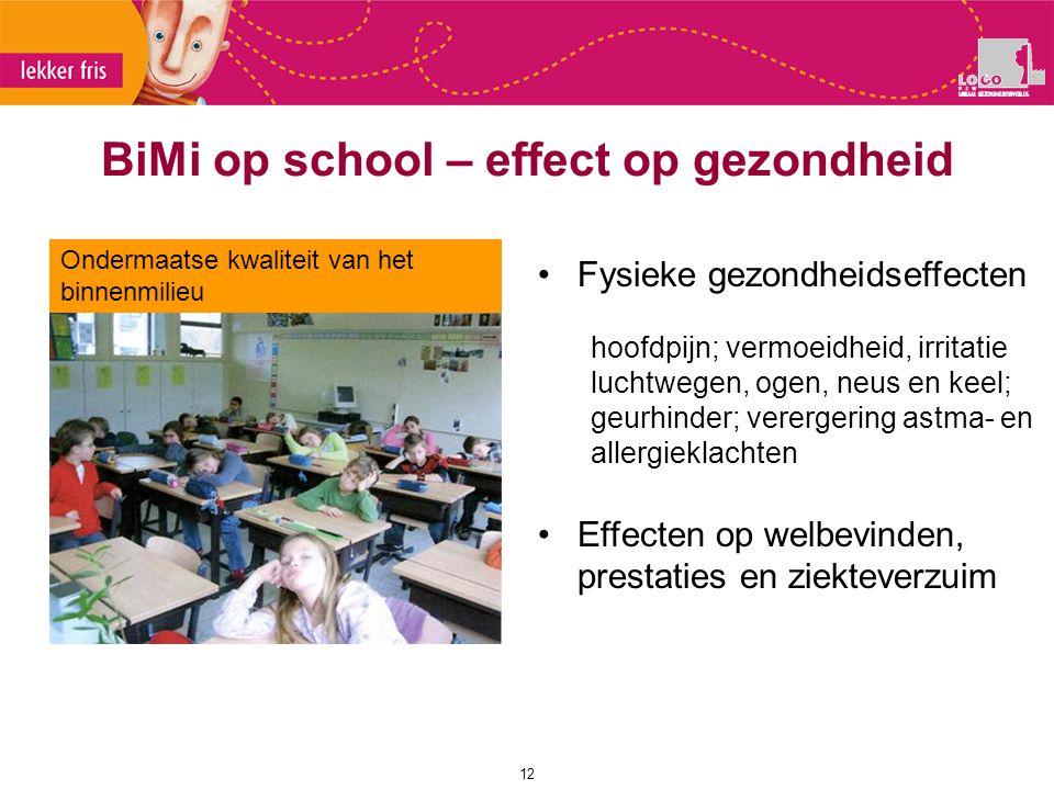 12 BiMi op school – effect op gezondheid Ondermaatse kwaliteit van het binnenmilieu Fysieke gezondheidseffecten hoofdpijn; vermoeidheid, irritatie luc