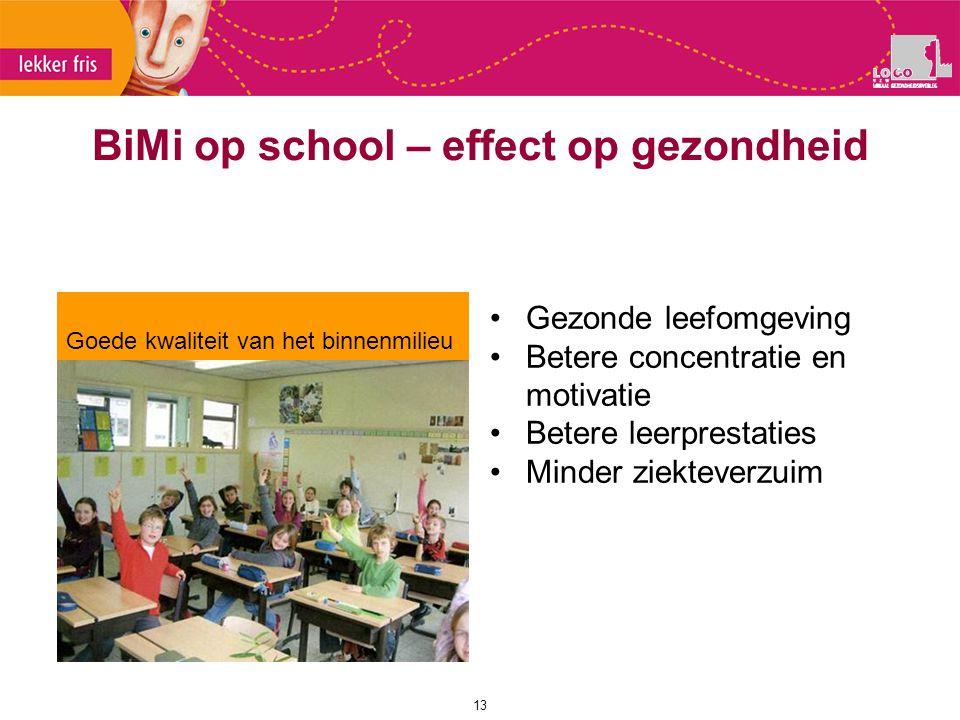 13 BiMi op school – effect op gezondheid Goede kwaliteit van het binnenmilieu Gezonde leefomgeving Betere concentratie en motivatie Betere leerprestat