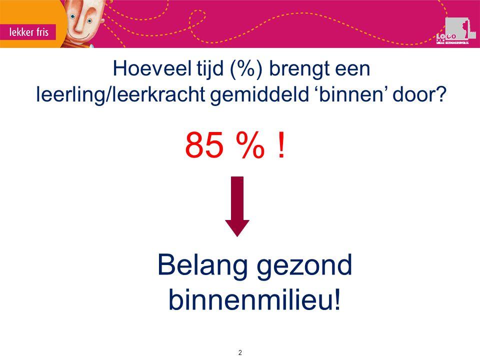 2 Hoeveel tijd (%) brengt een leerling/leerkracht gemiddeld 'binnen' door? 85 % ! Belang gezond binnenmilieu!