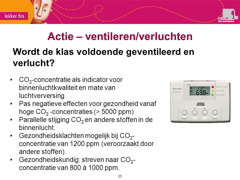 Wordt de klas voldoende geventileerd en verlucht? 25 Actie – ventileren/verluchten CO 2 -concentratie als indicator voor binnenluchtkwaliteit en mate