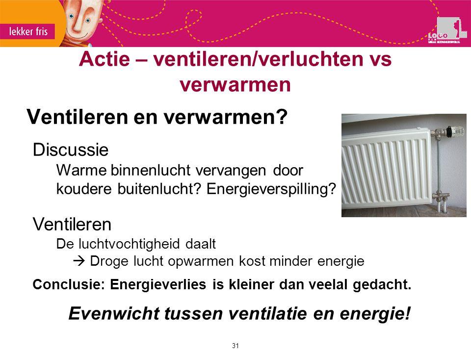 Ventileren en verwarmen? 31 Discussie Warme binnenlucht vervangen door koudere buitenlucht? Energieverspilling? Ventileren De luchtvochtigheid daalt 