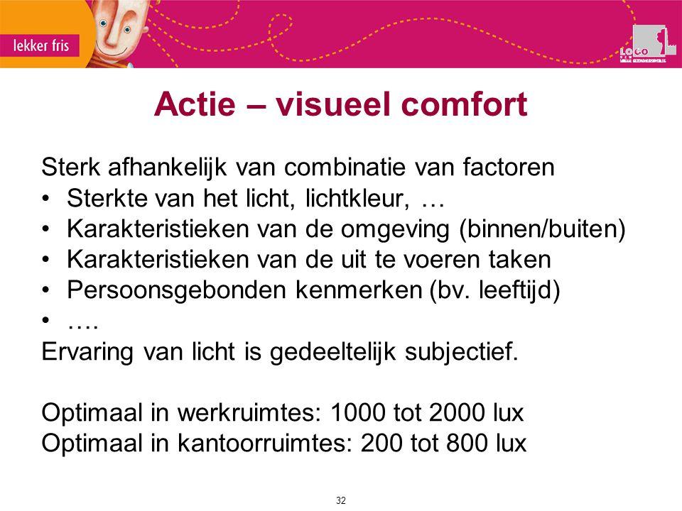 Actie – visueel comfort 32 Sterk afhankelijk van combinatie van factoren Sterkte van het licht, lichtkleur, … Karakteristieken van de omgeving (binnen