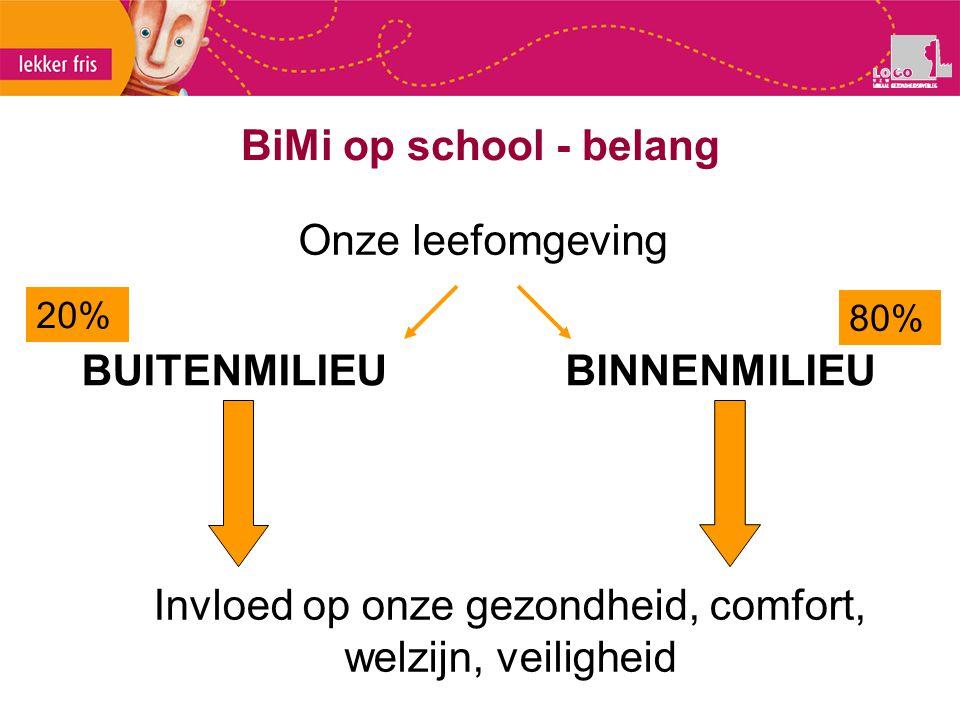 BiMi op school - belang BUITENMILIEUBINNENMILIEU Invloed op onze gezondheid, comfort, welzijn, veiligheid Onze leefomgeving 80% 20%