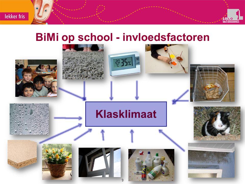 BiMi op school - invloedsfactoren 9 Klasklimaat