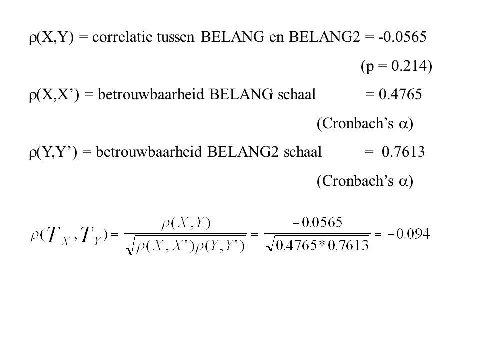  (X,Y) = correlatie tussen BELANG en BELANG2 = -0.0565 (p = 0.214)  (X,X') = betrouwbaarheid BELANG schaal = 0.4765 (Cronbach's  )  (Y,Y') = betrouwbaarheid BELANG2 schaal= 0.7613 (Cronbach's  )