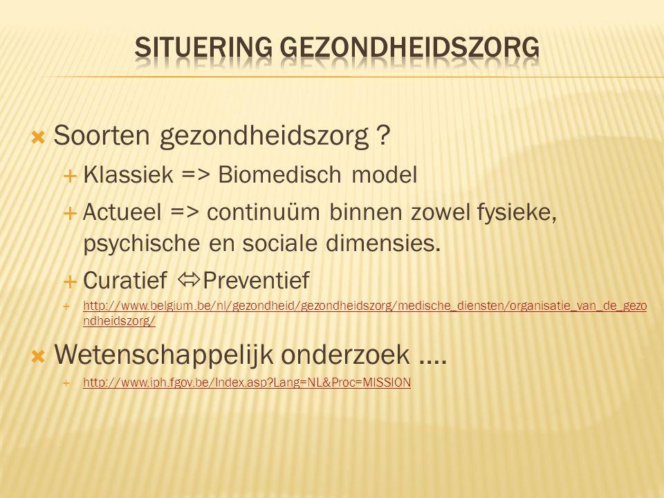  Soorten gezondheidszorg ?  Klassiek => Biomedisch model  Actueel => continuüm binnen zowel fysieke, psychische en sociale dimensies.  Curatief 
