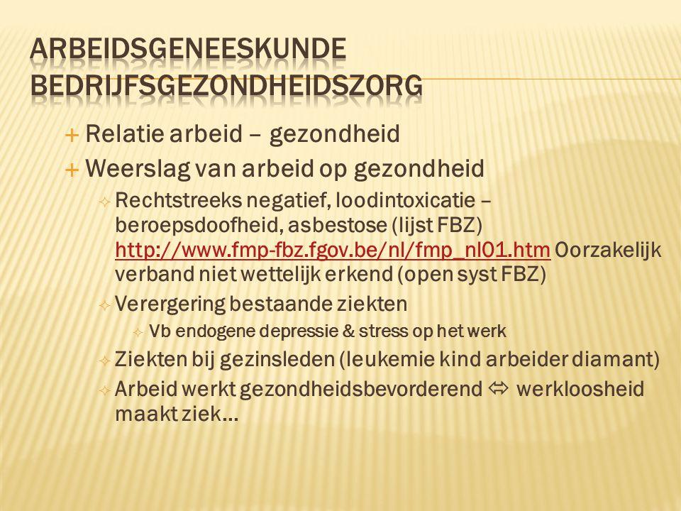  Relatie arbeid – gezondheid  Weerslag van arbeid op gezondheid  Rechtstreeks negatief, loodintoxicatie – beroepsdoofheid, asbestose (lijst FBZ) http://www.fmp-fbz.fgov.be/nl/fmp_nl01.htm Oorzakelijk verband niet wettelijk erkend (open syst FBZ) http://www.fmp-fbz.fgov.be/nl/fmp_nl01.htm  Verergering bestaande ziekten  Vb endogene depressie & stress op het werk  Ziekten bij gezinsleden (leukemie kind arbeider diamant)  Arbeid werkt gezondheidsbevorderend  werkloosheid maakt ziek...