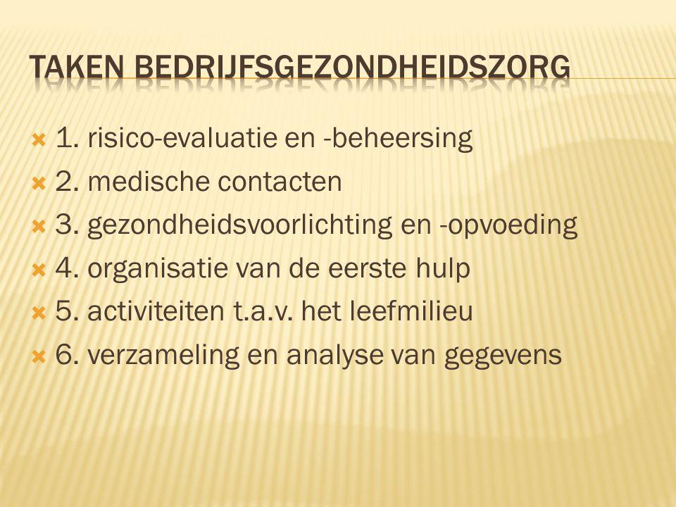  1. risico-evaluatie en -beheersing  2. medische contacten  3. gezondheidsvoorlichting en -opvoeding  4. organisatie van de eerste hulp  5. activ